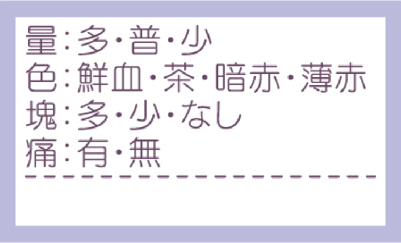 Know yourself専用生理記録用シール